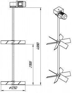 Электромешалка лопастного типа МДЛТ-2х1250