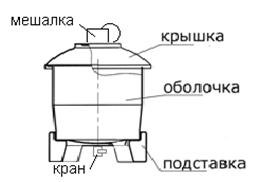 Мешалка МДТТ-600